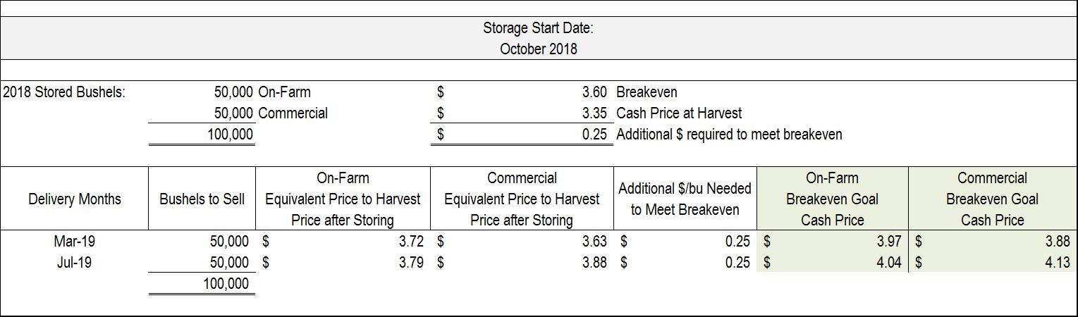 Nov18-Storage